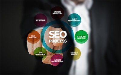 How-Can-Ubersuggest-Improve-SEO